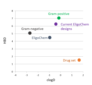 ADD_Graph_(1)